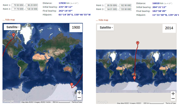 Figure119- Magnetic Poles - Distance Change 1900- 2014