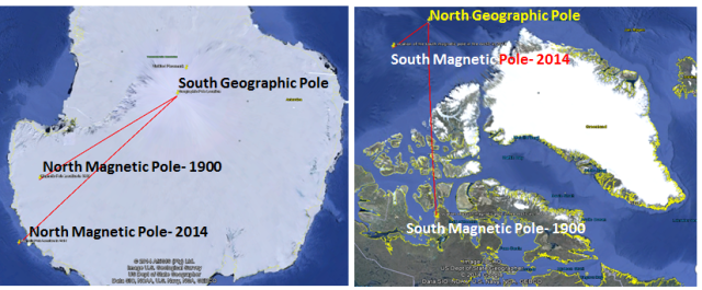 Figure 98-Magnetic Pole Distance from Axis of Rotation between the year 1900 and 2014
