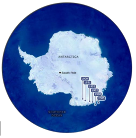 Figure 100- Magnetic Pole Movement in Antarctica between the year 1909 and 2005